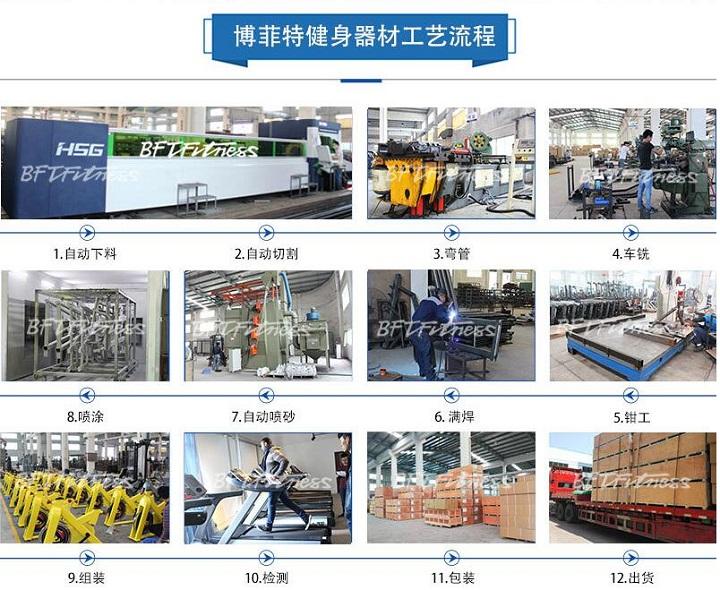 健身器材工厂